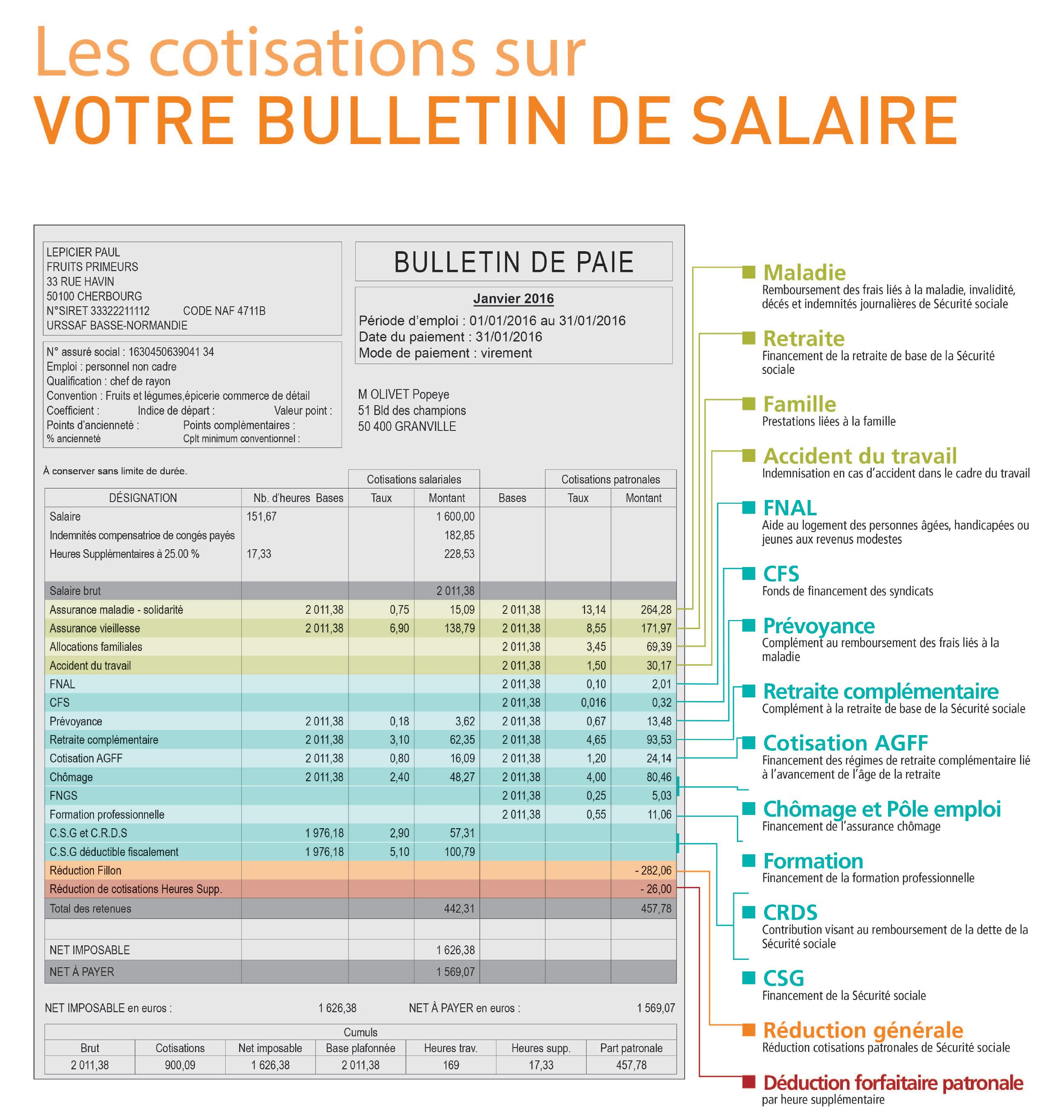 bulletin-de-paie_2016_acoss